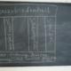 SBT-Seminar: Fallverständnis und Verhaltensanalysen leicht gemacht